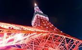 [芝公園] 20・30代 ナイト東京タワー♪ ~1人参加・初参加~【芝公園】男性4000円・女性1000円のイベントです♪