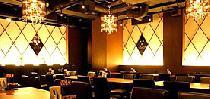 [新宿] 2012年07月18日20時00分~30名 ♂医師・経営者・年収1000万円等vs♀25歳以下orCA限定ホームパーティー