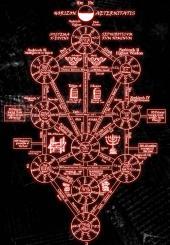 [赤坂見附] 『生命の樹』   魔術, カバラー (初級講座)